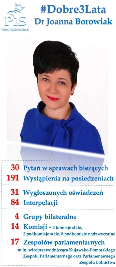 Joanna Borowiak Poseł na Sejm RP - Prawo i Sprawiedliwość