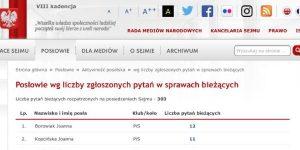 Informacje ze strony sejmowej dotyczące aktywności Poseł Joanny Borowiak po roku pracy w Parlamencie