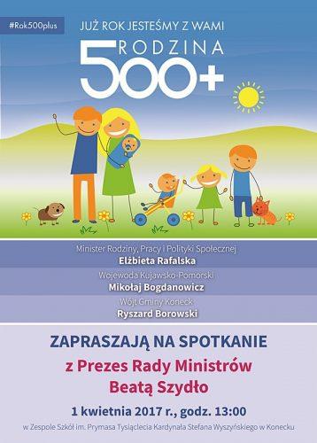 Spotkanie z Prezes Rady Ministrów Beatą Szydło w Konecku