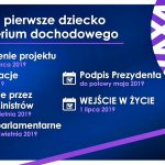 Konferencja prasowa w biurze Prawa i Sprawiedliwości we Włocławku