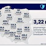 Tarcza Antykryzysowa we Włocławku