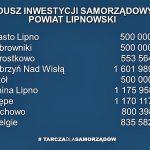 6 miliardów dla gmin i powiatów byłego województwa włocławskiego