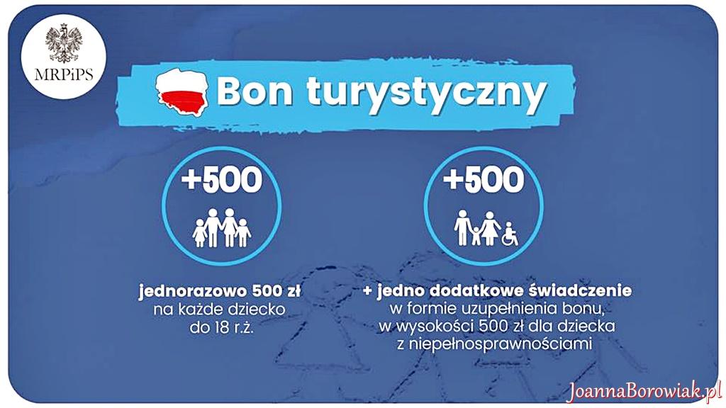 We Włocławku zwycięzcą Andrzej Duda!